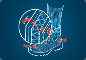 Sepatu Safety Bata - Climate Management