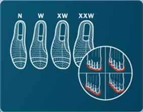 Sepatu Safety Bata - Four Width System