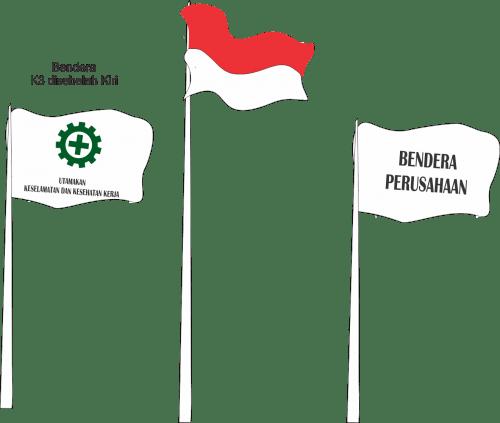 Aturan Pemasangan Bendera K3